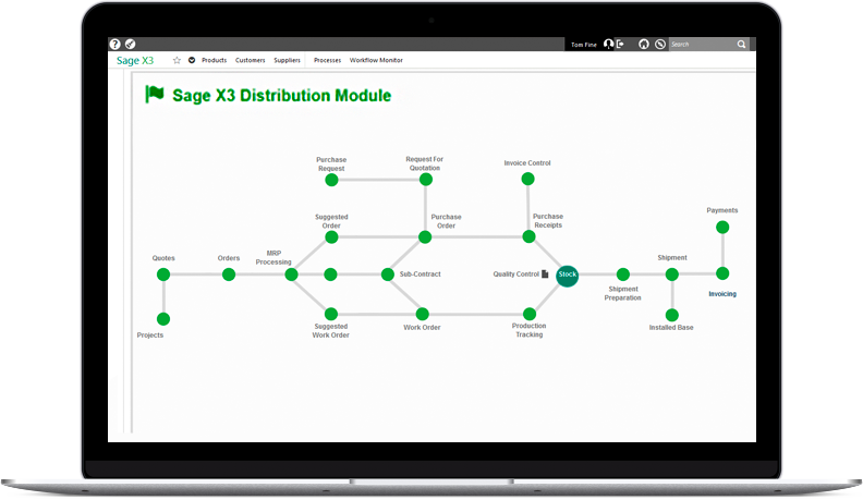 Sage X3 Distribution